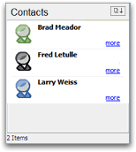 Project Dashboard Contacts